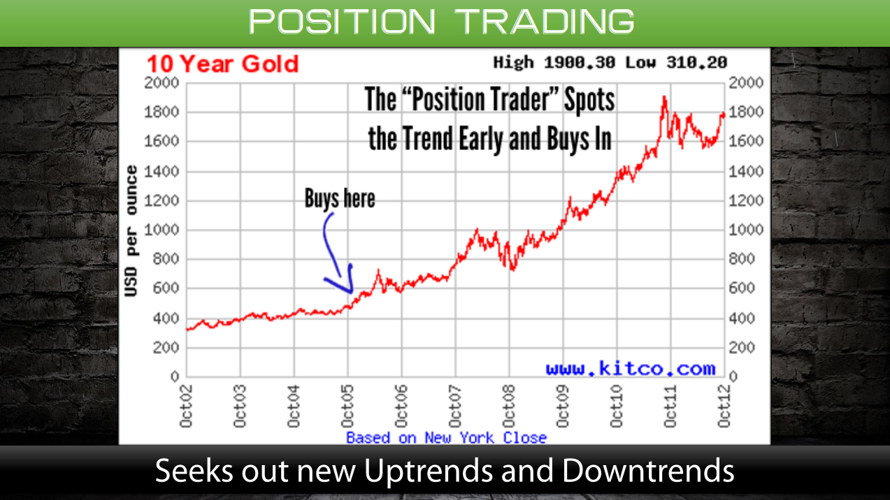 LATEST TRADING POSITIONS